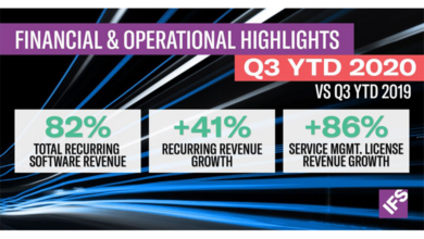 Photo of IFS's Recurring Revenues up 41 Percent YoY for Q3 YTD, now Representing 82 Percent of the Group's Overall Software Revenue